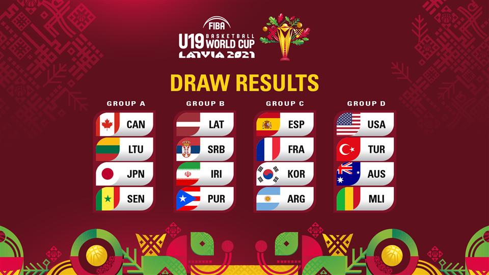 FIBA U19 Basketball World Cup 2021 Draw